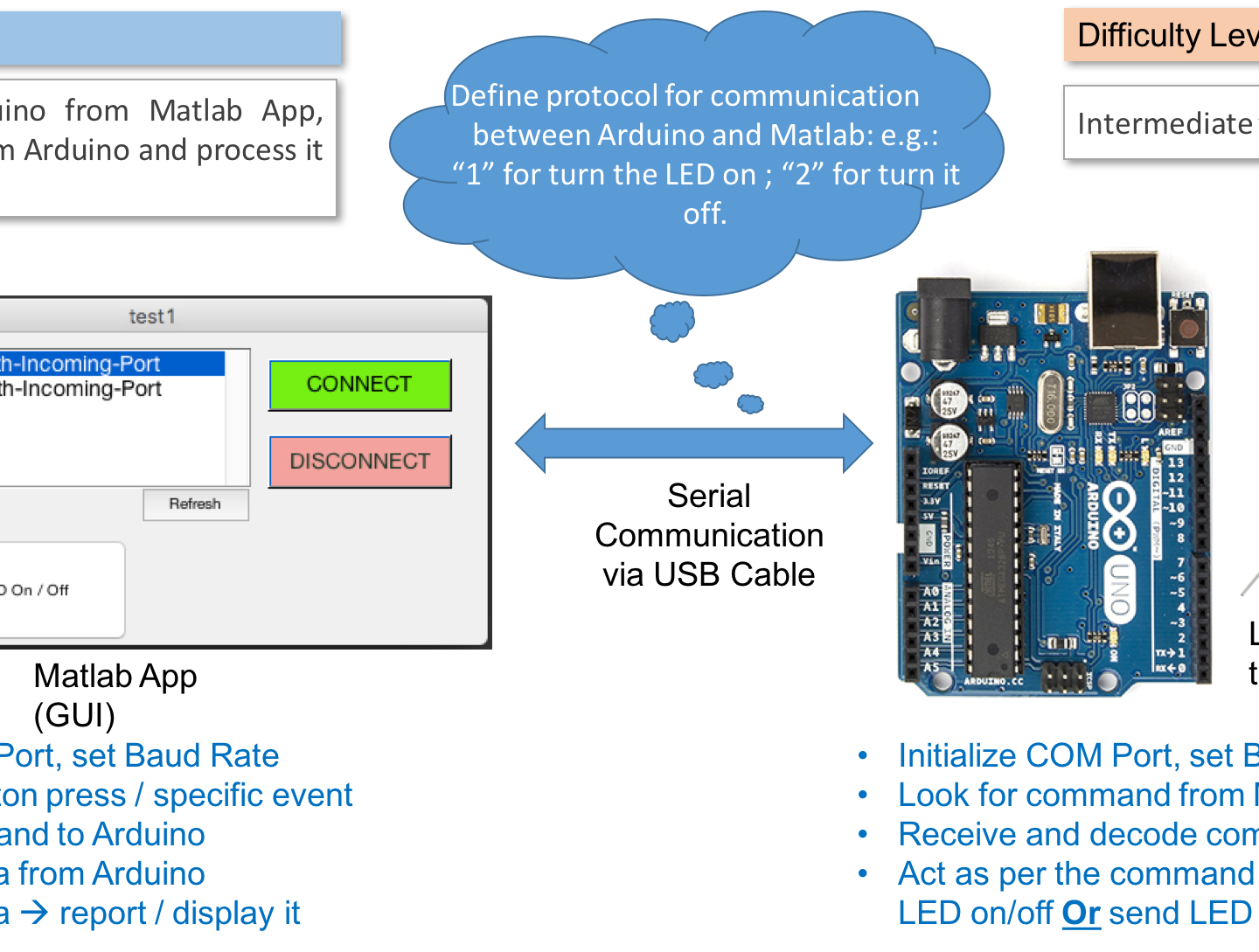 Project Ideas: Control Arduino from Matlab