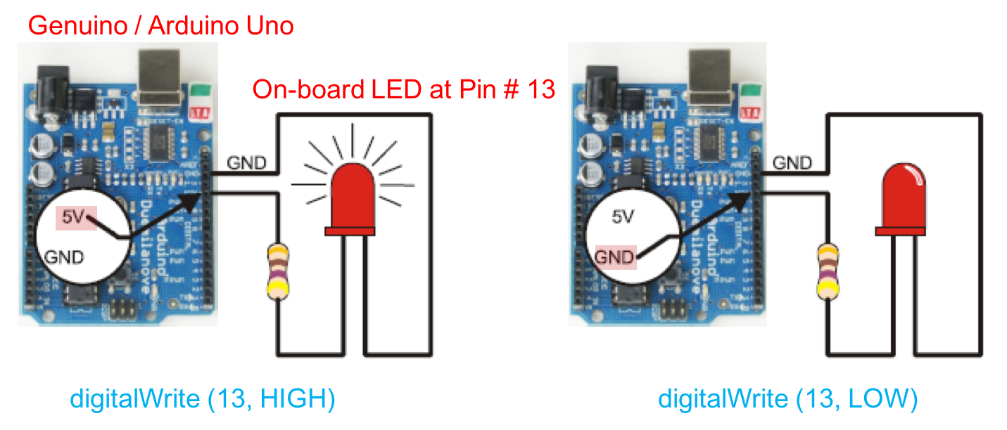 Step 2-Understanding Genuino Program – A Sketch